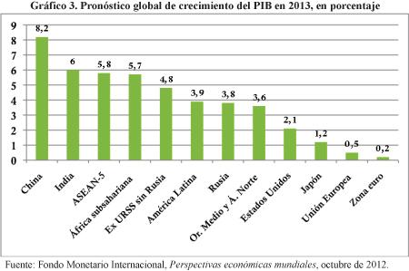 Crisis europea y el modelo del Estado de bienestar: Lecciones de un modelo a evitar Mrojas-grafico3